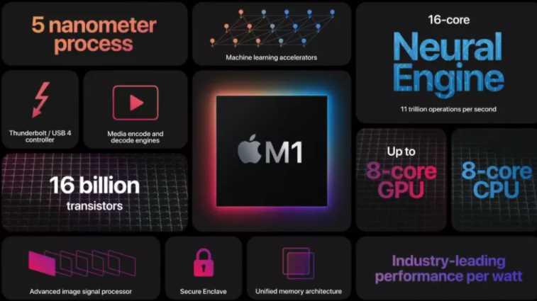 fitur Macbook Air M1